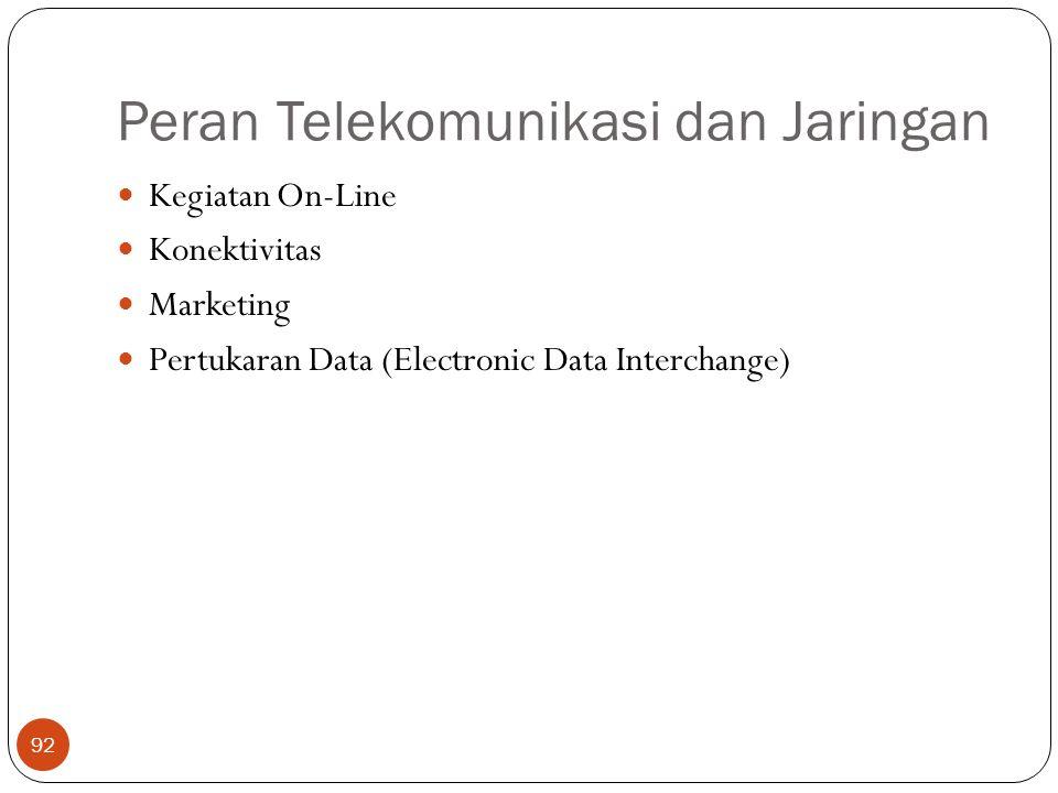 Peran Telekomunikasi dan Jaringan