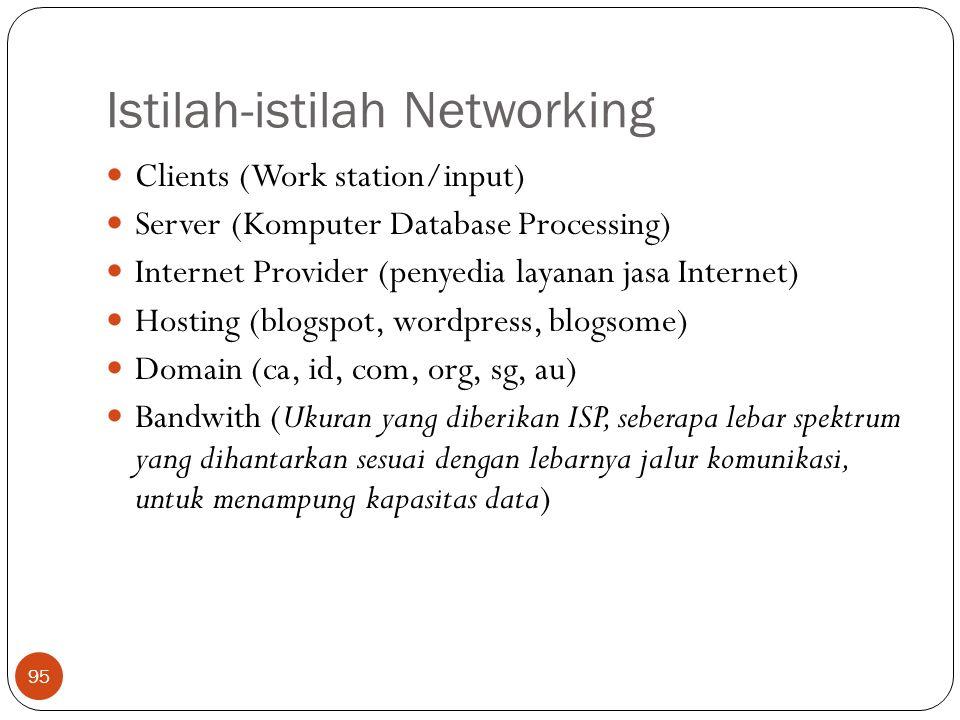 Istilah-istilah Networking