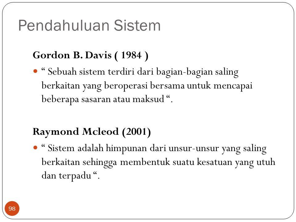 Pendahuluan Sistem Gordon B. Davis ( 1984 )
