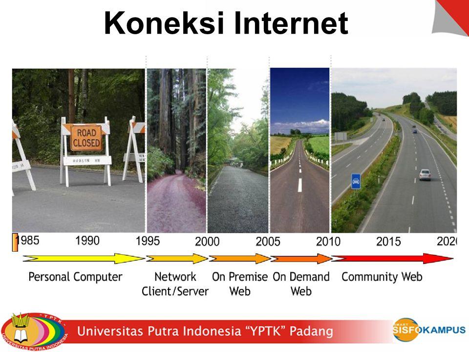 Koneksi Internet