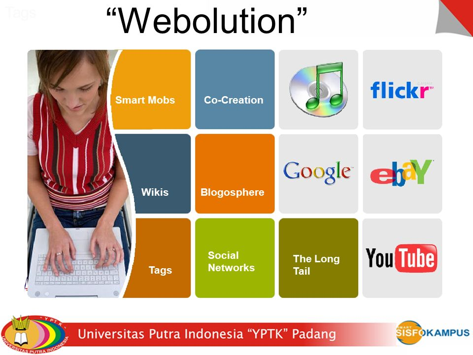 Webolution Tags Tags Smart Mobs Co-Creation Wikis Blogosphere Social