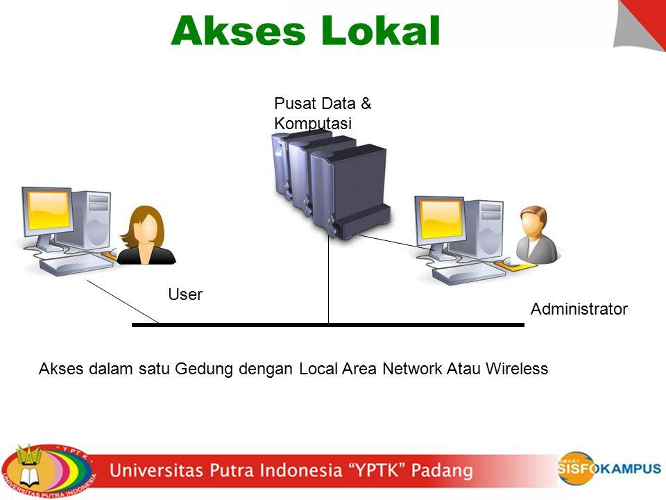 Akses Lokal Pusat Data & Komputasi User Administrator