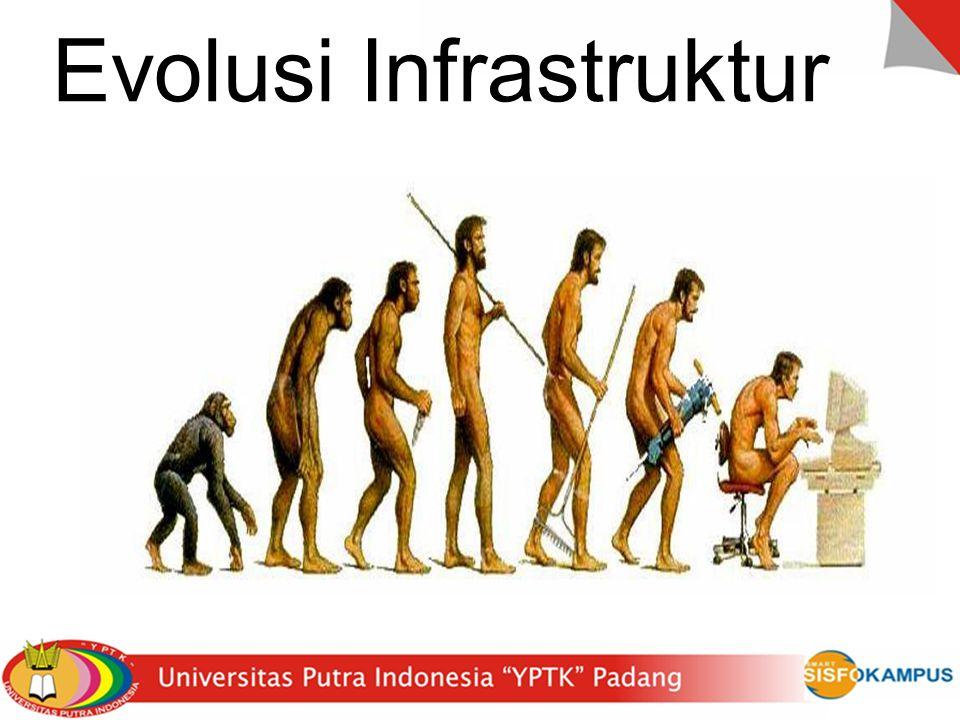 Evolusi Infrastruktur
