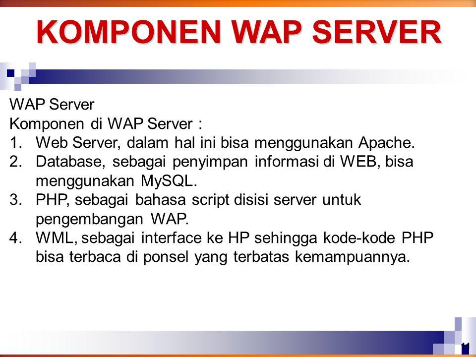 KOMPONEN WAP SERVER WAP Server Komponen di WAP Server :