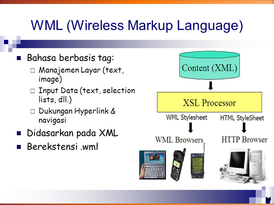 WML (Wireless Markup Language)‏