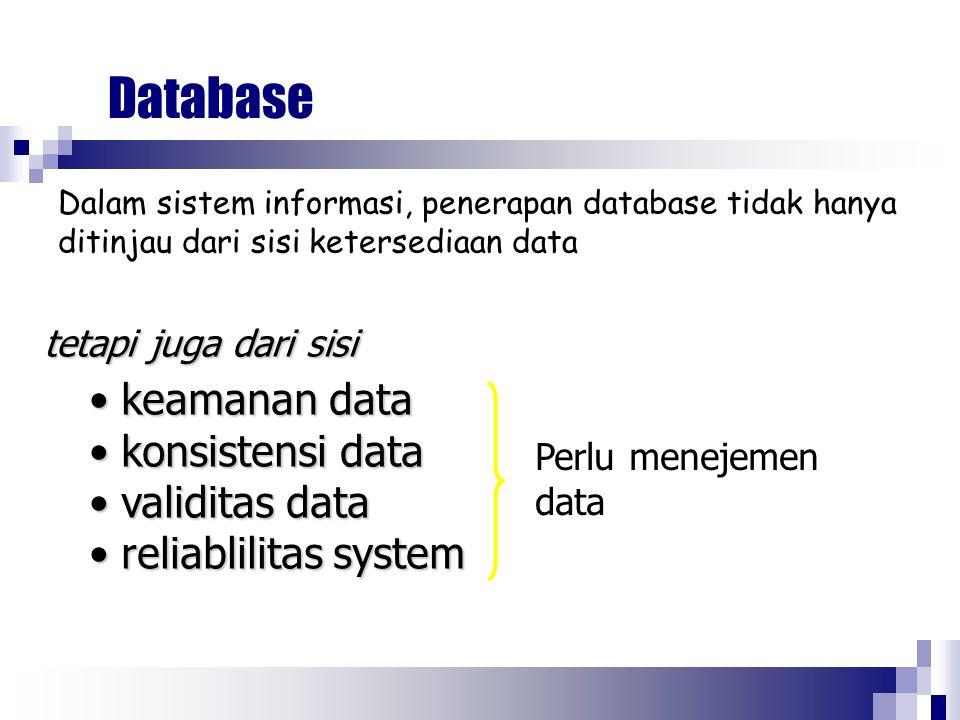 Database keamanan data konsistensi data validitas data