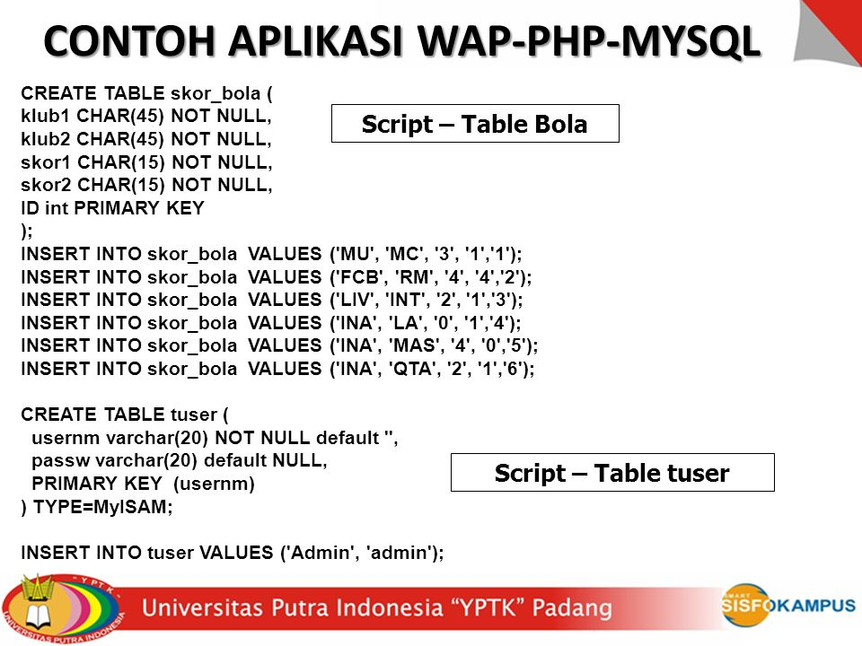 CONTOH APLIKASI WAP-PHP-MYSQL