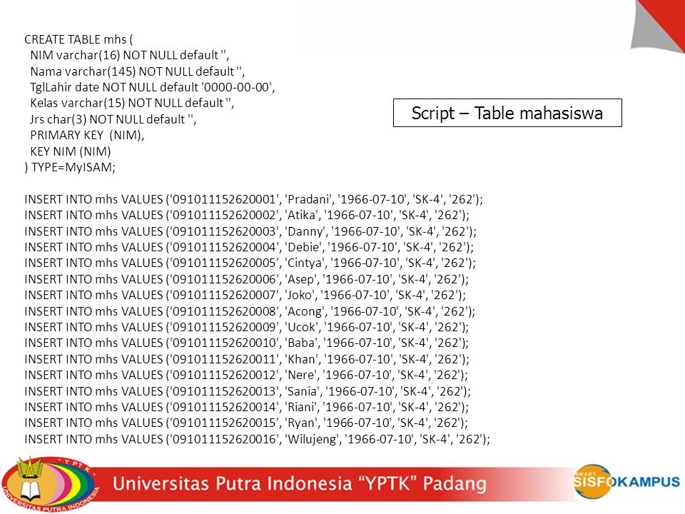 Script – Table mahasiswa