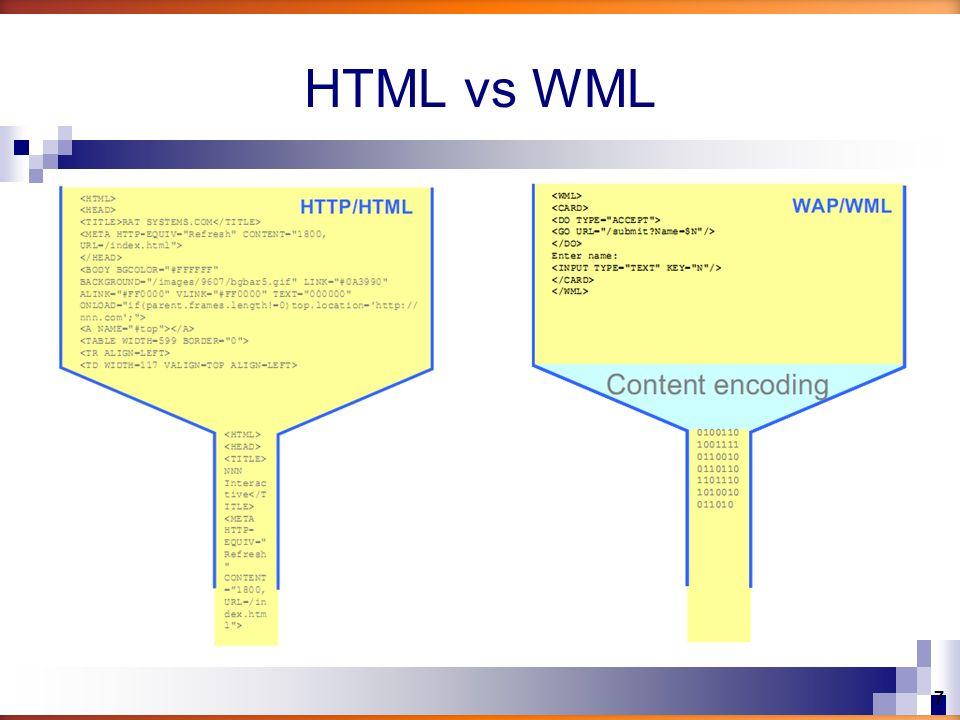 HTML vs WML