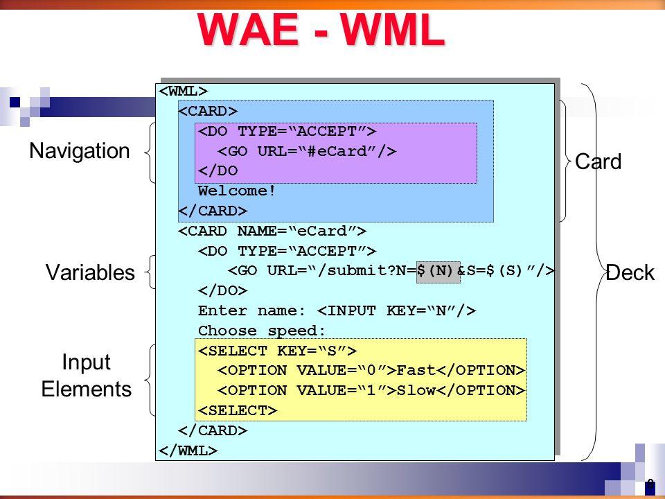 WAE - WML Card Navigation Variables Deck Input Elements <WML>