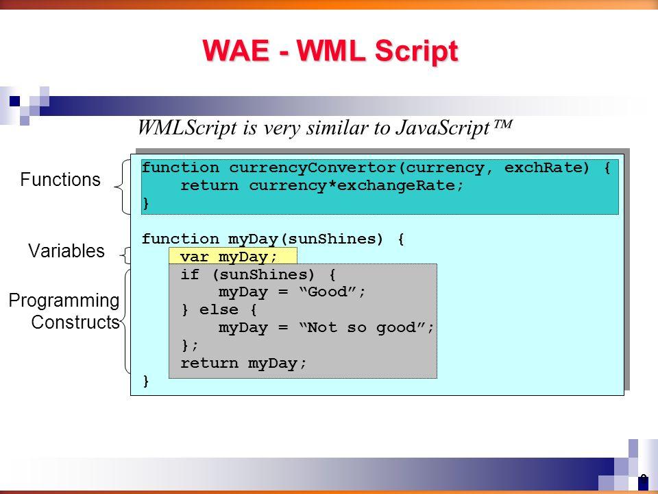 WAE - WML Script WMLScript is very similar to JavaScript Functions