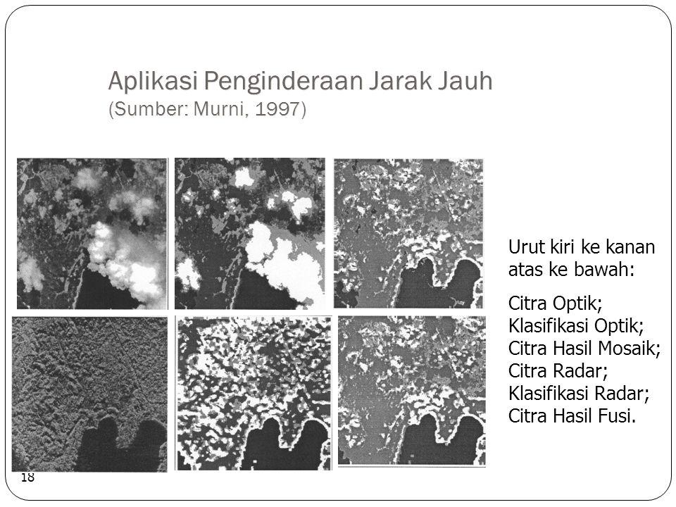 Aplikasi Penginderaan Jarak Jauh (Sumber: Murni, 1997)