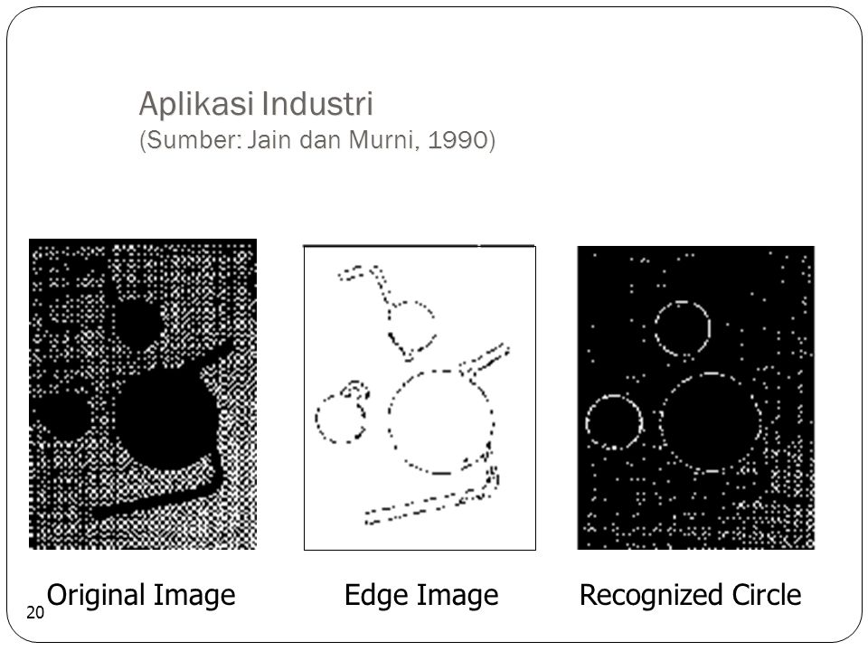 Aplikasi Industri (Sumber: Jain dan Murni, 1990)