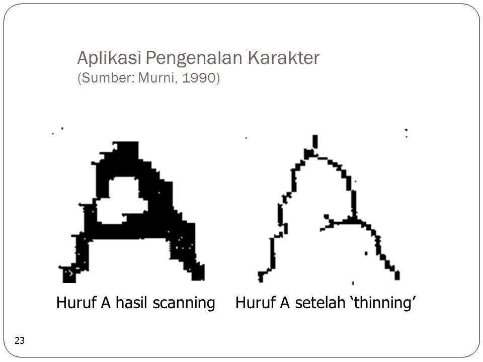 Aplikasi Pengenalan Karakter (Sumber: Murni, 1990)