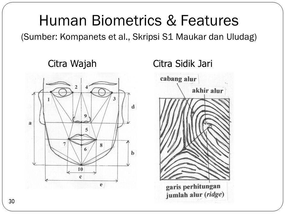Human Biometrics & Features (Sumber: Kompanets et al