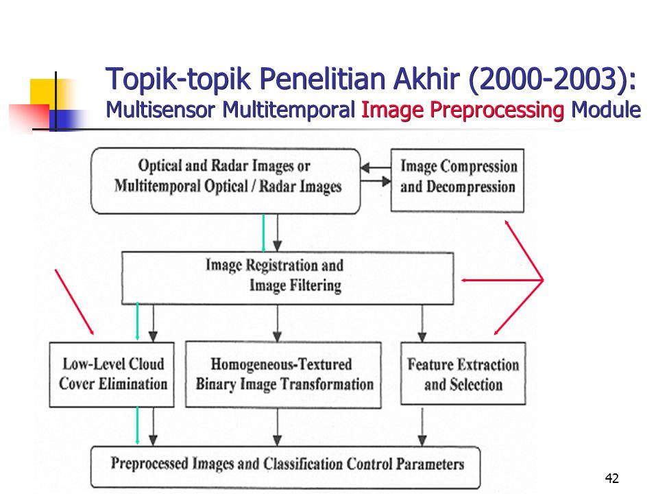 Topik-topik Penelitian Akhir (2000-2003): Multisensor Multitemporal Image Preprocessing Module