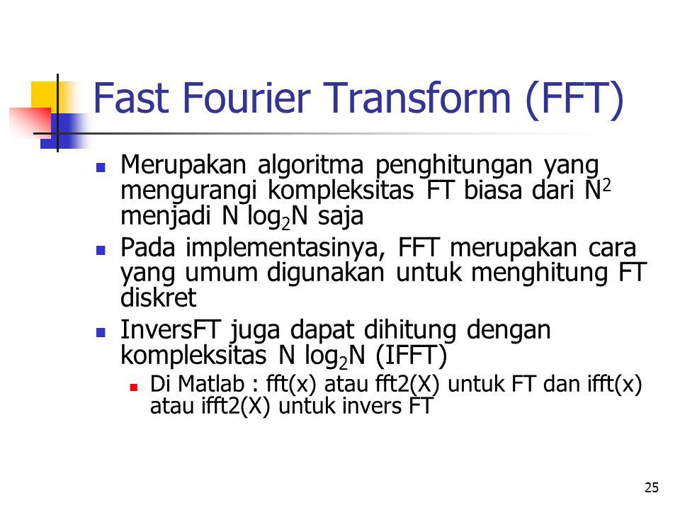 Fast Fourier Transform (FFT)