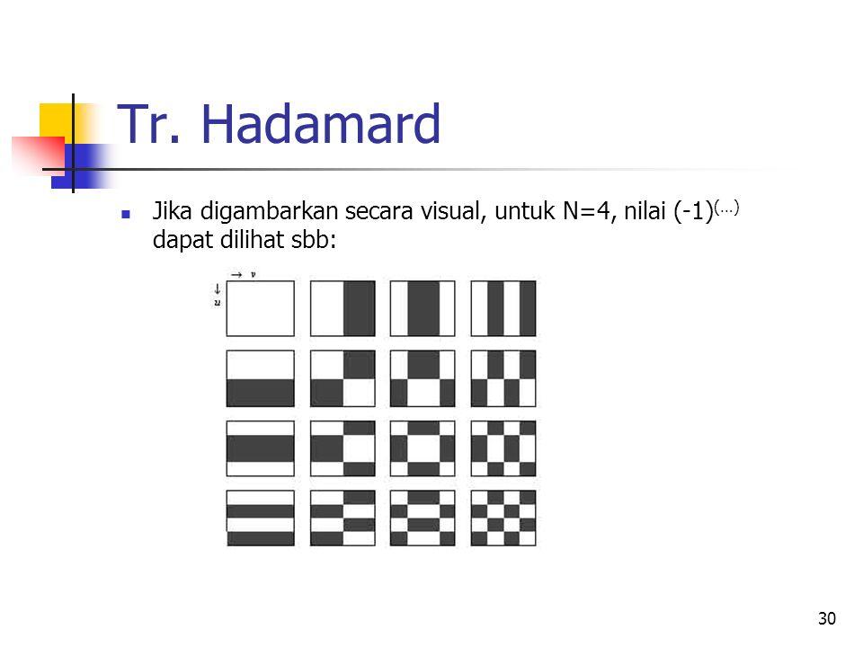 Tr. Hadamard Jika digambarkan secara visual, untuk N=4, nilai (-1)(…) dapat dilihat sbb: