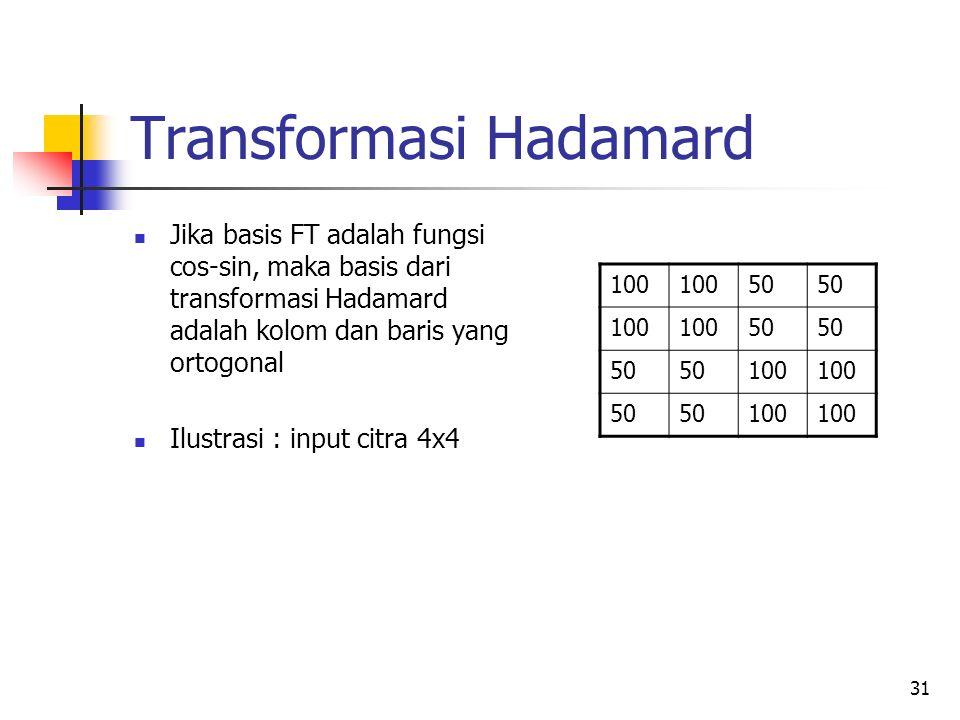 Transformasi Hadamard