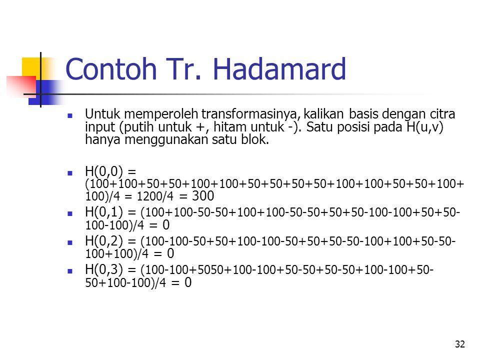 Contoh Tr. Hadamard