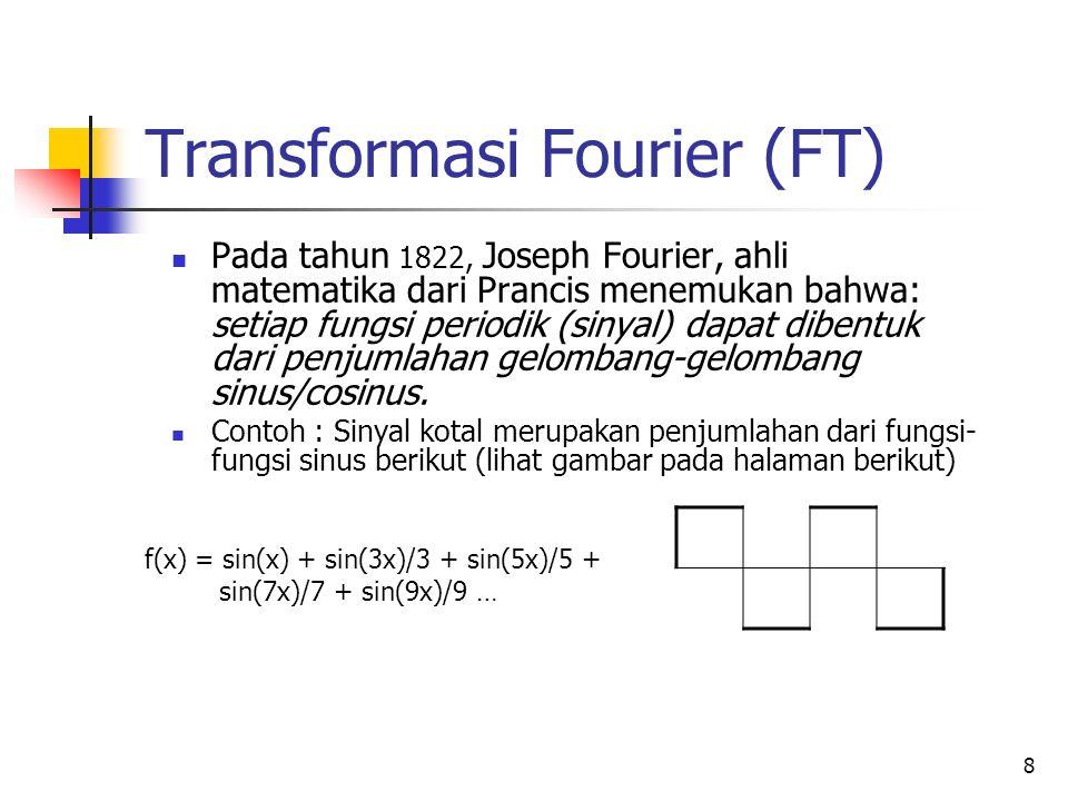 Transformasi Fourier (FT)