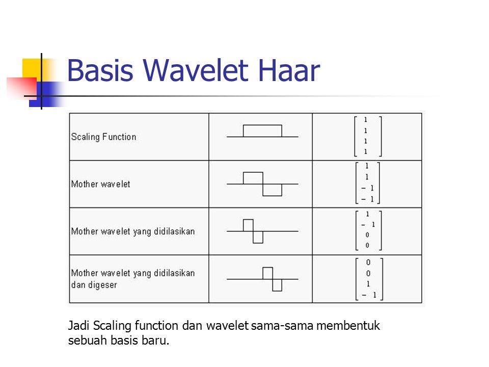 Basis Wavelet Haar Jadi Scaling function dan wavelet sama-sama membentuk sebuah basis baru.