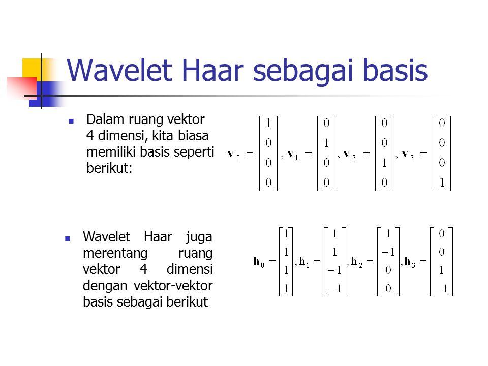 Wavelet Haar sebagai basis