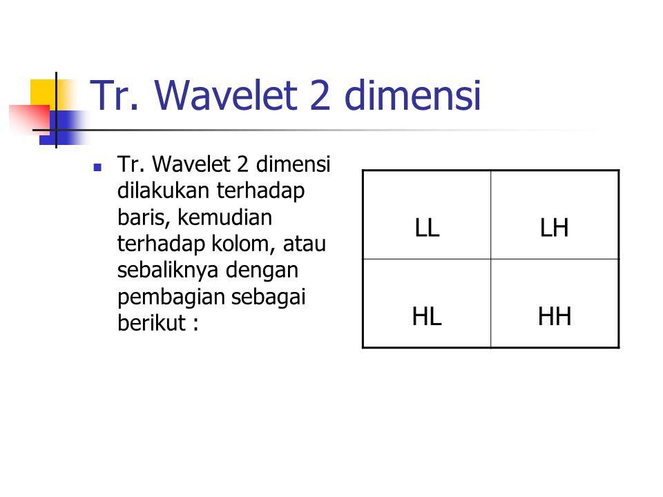 Tr. Wavelet 2 dimensi LL LH HL HH