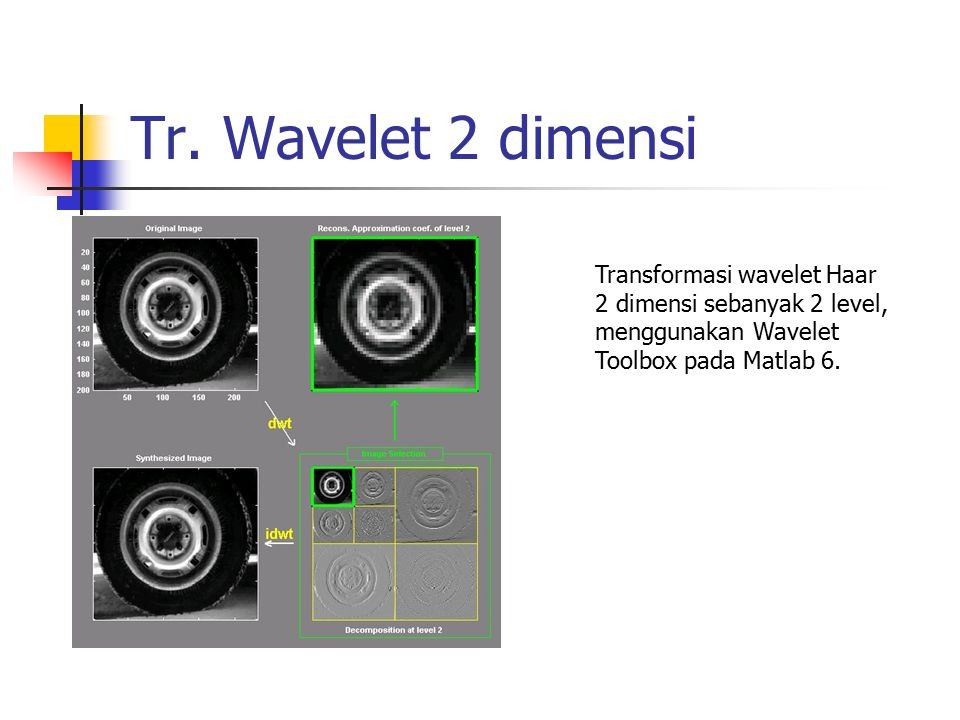 Tr. Wavelet 2 dimensi Transformasi wavelet Haar