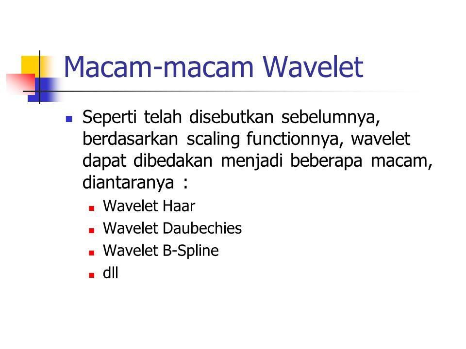 Macam-macam Wavelet