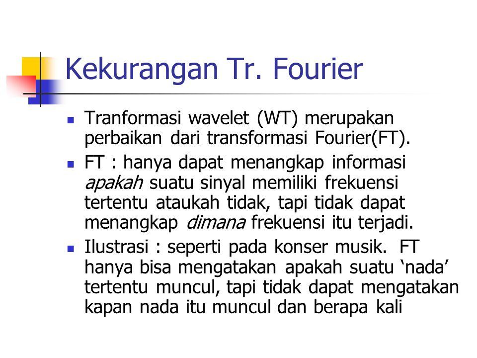 Kekurangan Tr. Fourier Tranformasi wavelet (WT) merupakan perbaikan dari transformasi Fourier(FT).