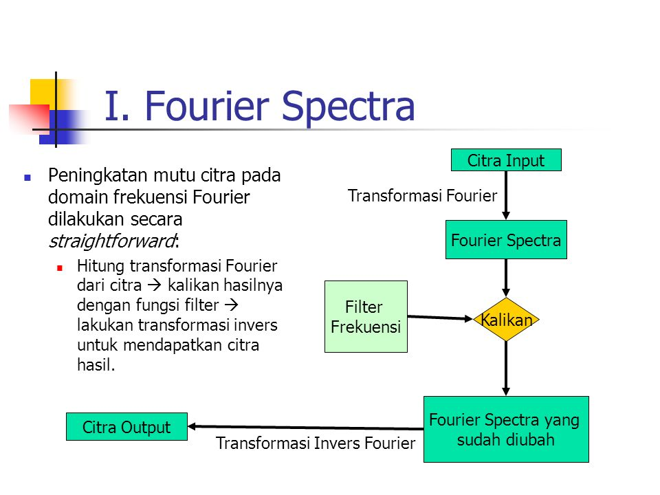 I. Fourier Spectra Citra Input. Peningkatan mutu citra pada domain frekuensi Fourier dilakukan secara straightforward: