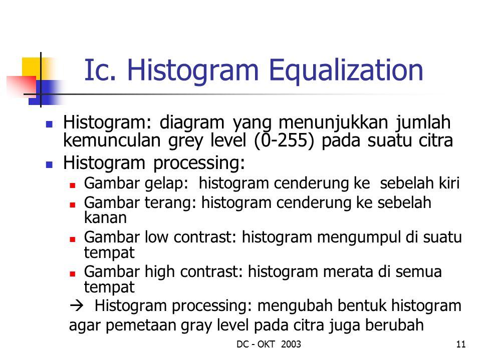 Ic. Histogram Equalization