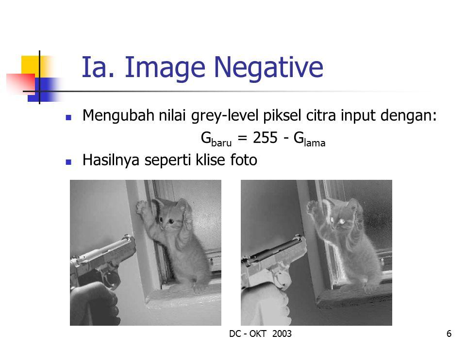 Ia. Image Negative Mengubah nilai grey-level piksel citra input dengan: Gbaru = 255 - Glama. Hasilnya seperti klise foto.