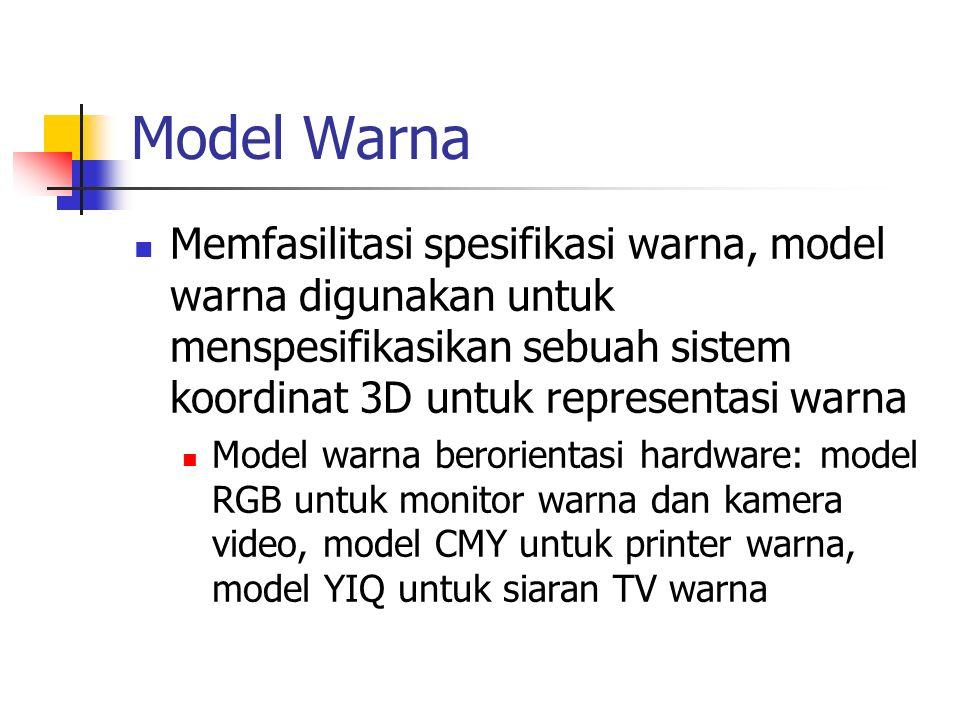 Model Warna Memfasilitasi spesifikasi warna, model warna digunakan untuk menspesifikasikan sebuah sistem koordinat 3D untuk representasi warna.