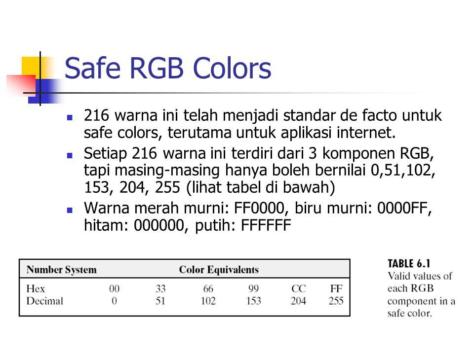 Safe RGB Colors 216 warna ini telah menjadi standar de facto untuk safe colors, terutama untuk aplikasi internet.