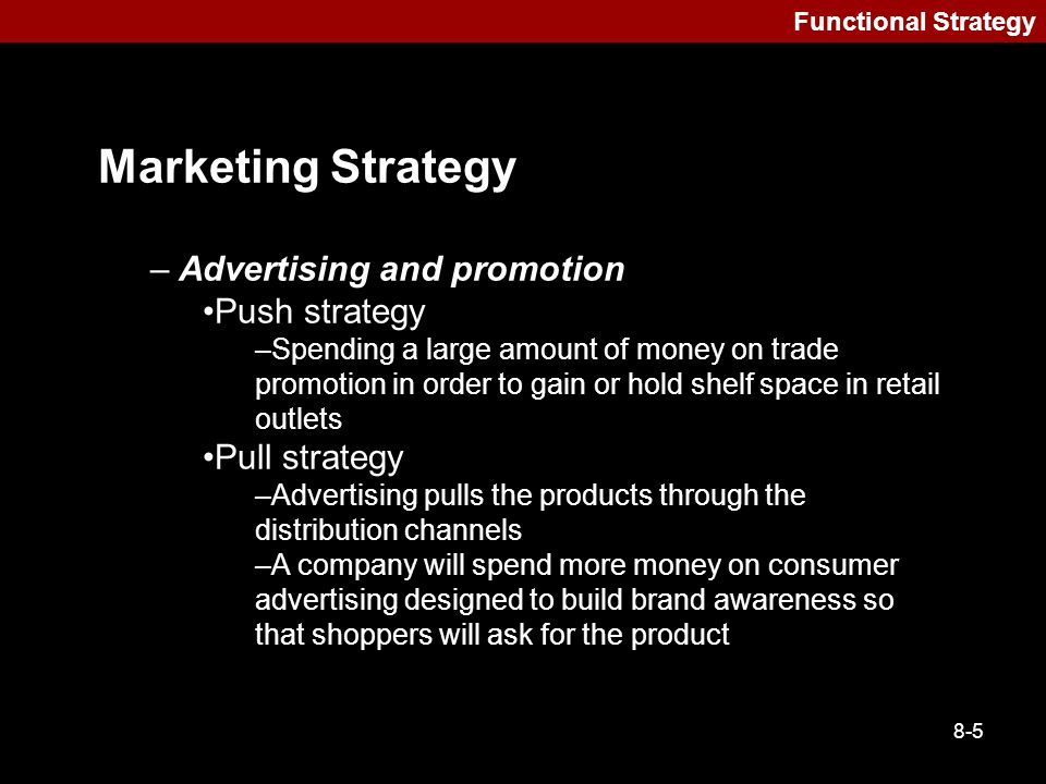 Marketing Strategy Advertising and promotion Push strategy