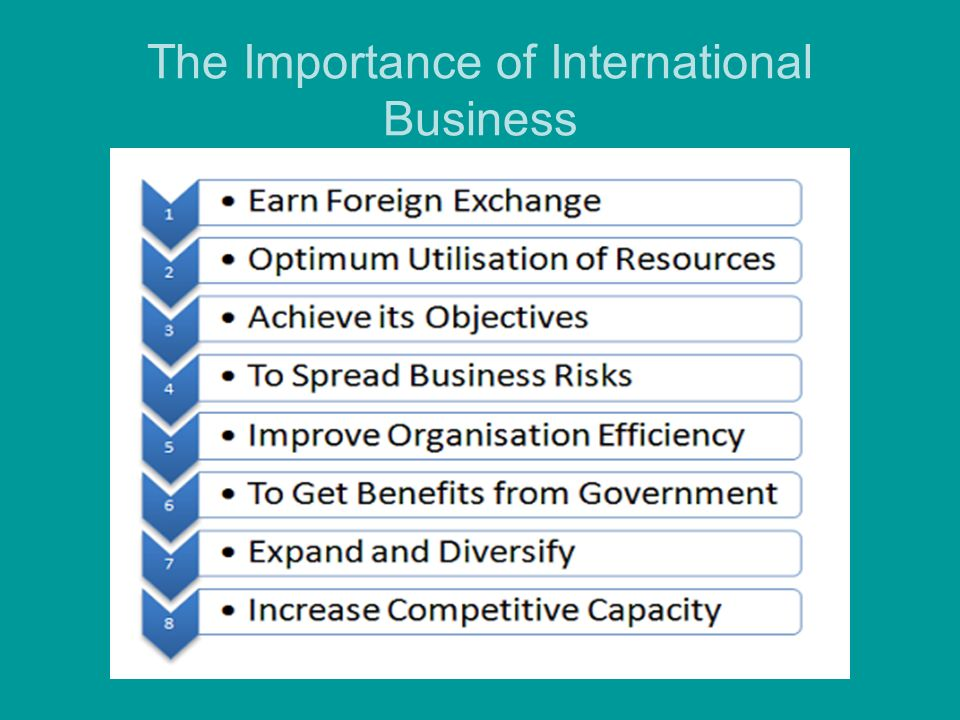 The Importance of International Business