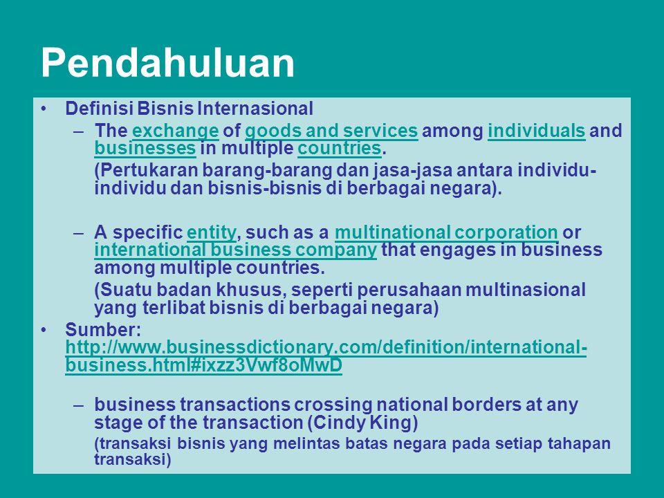 Pendahuluan Definisi Bisnis Internasional