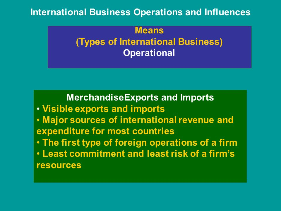 International Business Operations and Influences