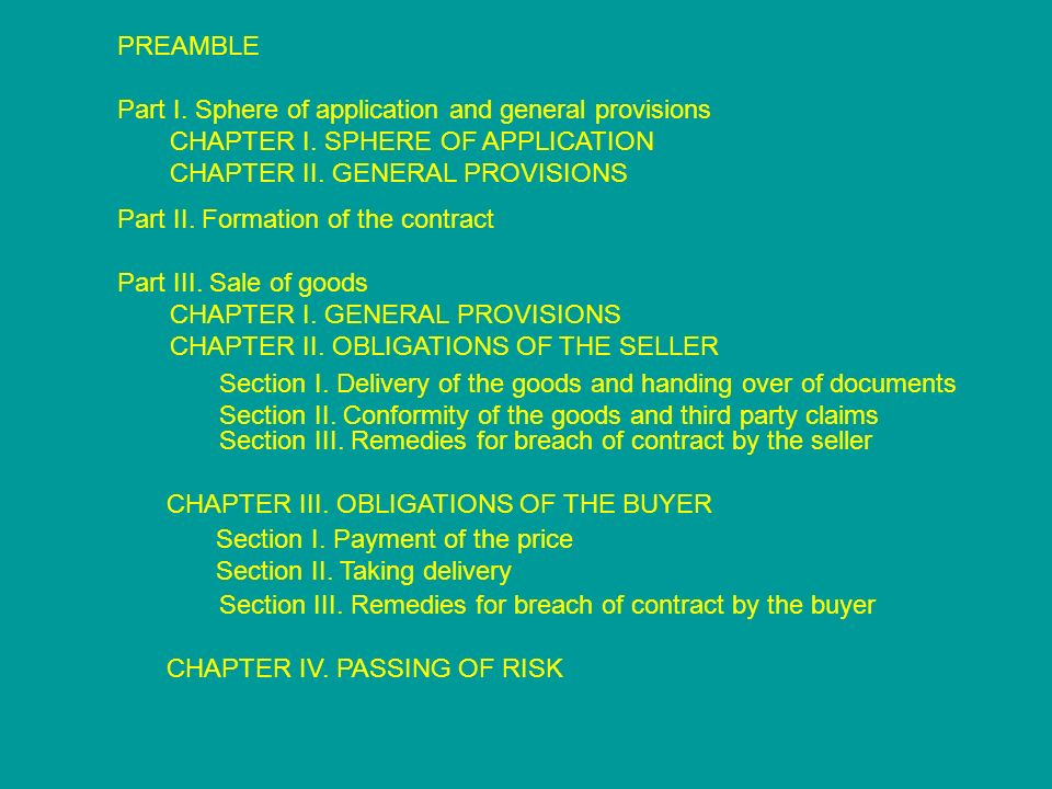 PREAMBLE Part I. Sphere of application and general provisions. CHAPTER I. SPHERE OF APPLICATION. CHAPTER II. GENERAL PROVISIONS.