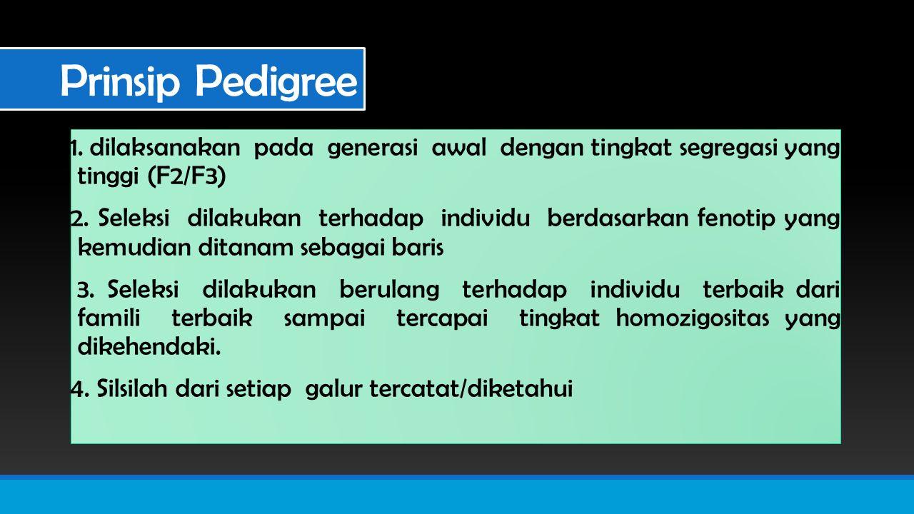 Prinsip Pedigree