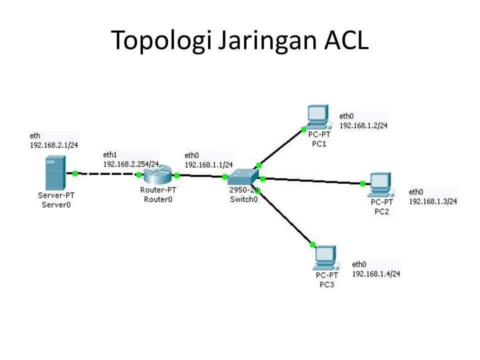 Topologi Jaringan ACL