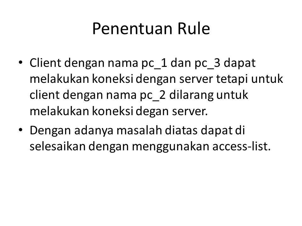 Penentuan Rule