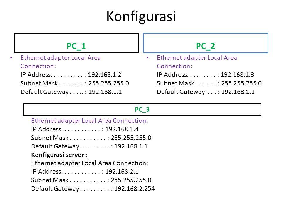 Konfigurasi PC_1. PC_2.