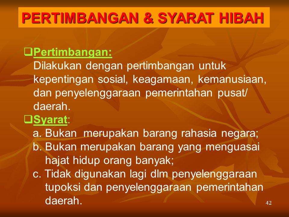PERTIMBANGAN & SYARAT HIBAH