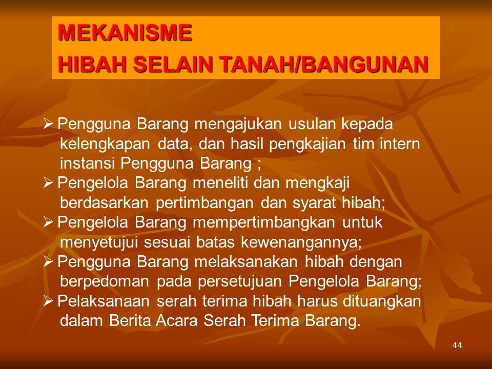 HIBAH SELAIN TANAH/BANGUNAN