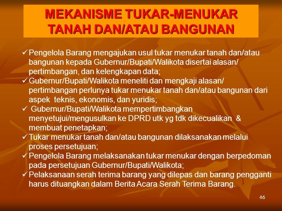 MEKANISME TUKAR-MENUKAR TANAH DAN/ATAU BANGUNAN