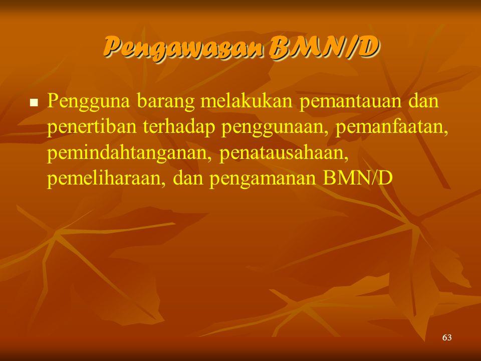 Pengawasan BMN/D