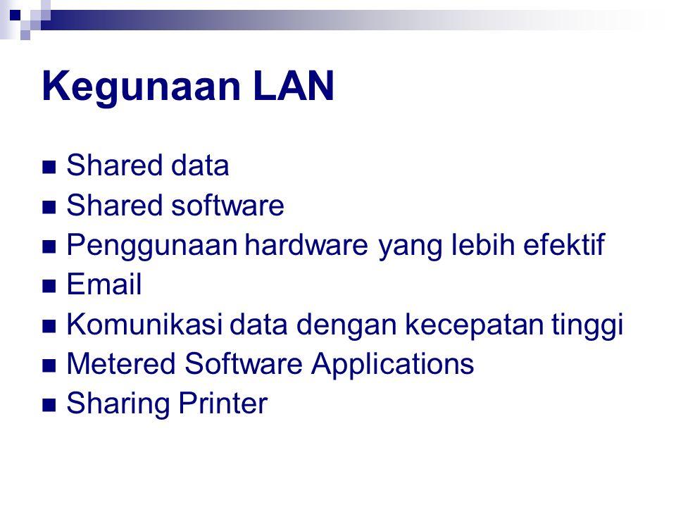 Kegunaan LAN Shared data Shared software